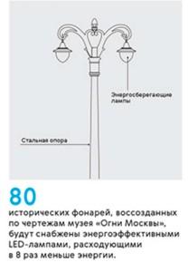 Исторические фонари Москва