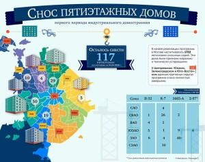 Программа сноса жилых пятиэтажных домов