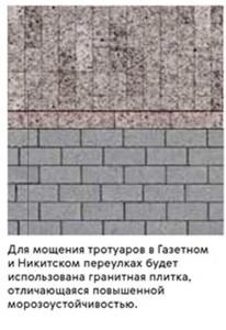 Мощение тротуара в Москве
