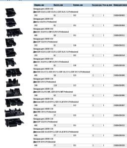 Вкладыши для L-BOXX Bosch
