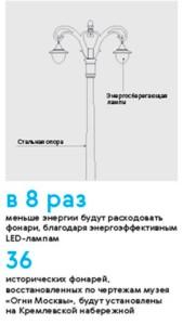 LAD- лампы