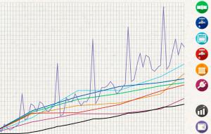 С 1 июля 2016 года тарифы ЖКХ в Самаре