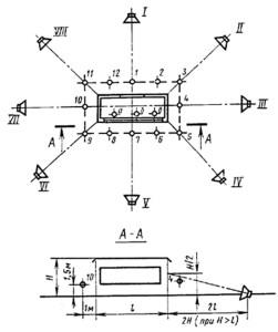 Схема размещения громкоговорителей и точек измерения при измерениях