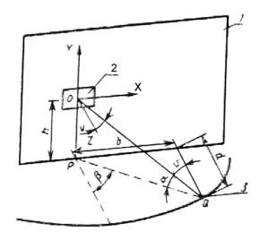 Позиция громкоговорителя Q (чертеж) определяется высотой h объекта испытания, расстоянием d, на которое громкоговоритель удален от наружной стены,