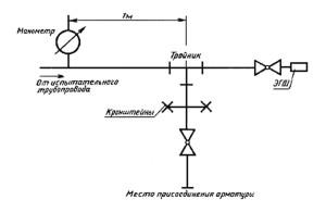 Схема присоединения арматуры
