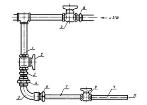 Схема присоединения внутренних арматур