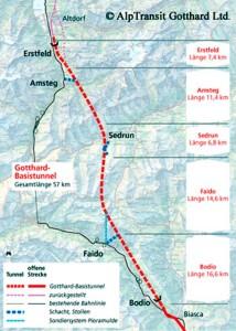железнодорожный туннель