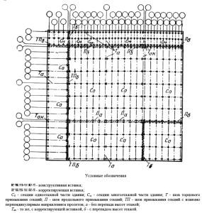 Схематический план ГОСТ СНИП
