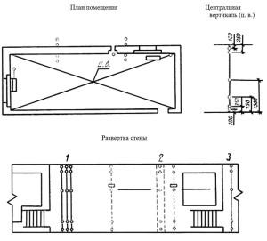 Схема размещения термопар на испытываемой ограждающей конструкции и подключения