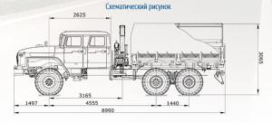 Технические характеристики Бортового автомобиля Урал 4320-1912-60