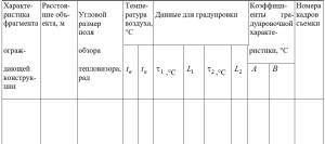 ФОРМА ЗАПИСИ РЕЗУЛЬТАТОВ