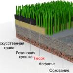 Футбольное поле с искусственным газоном