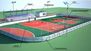 Мини-стадион возле гимназии в Сергиевом Посаде планируют открыть в ноябре