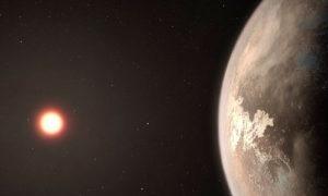 Планета с климатом