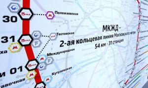 транспортной системы