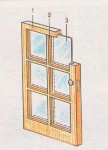 Остеклённое дверное полотно: 1 - бруски обвязки (каркас)