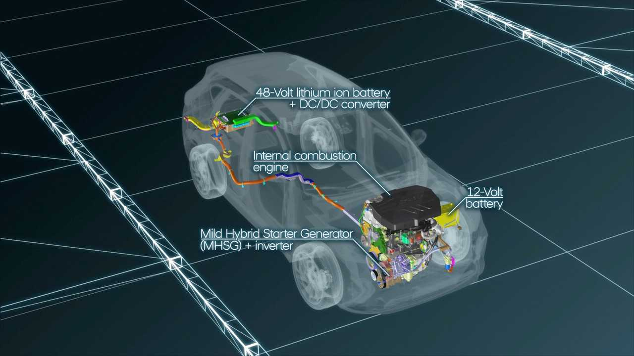 Hyundais Mildhybridsystem für den Tucson 1.6 CRDi (2019)