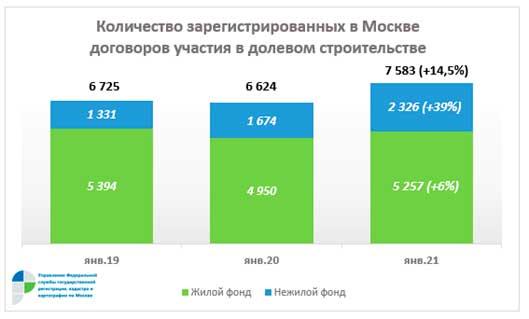 на-14,5%-в-годовом-выражении