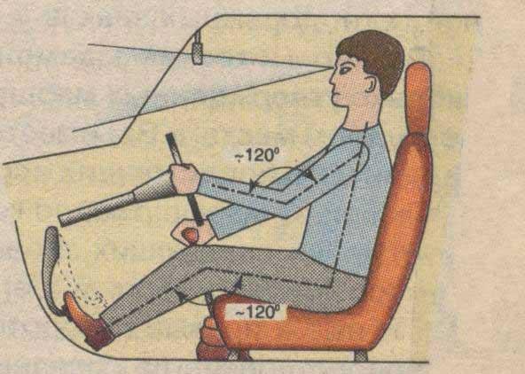 Правильная посадка за рулём