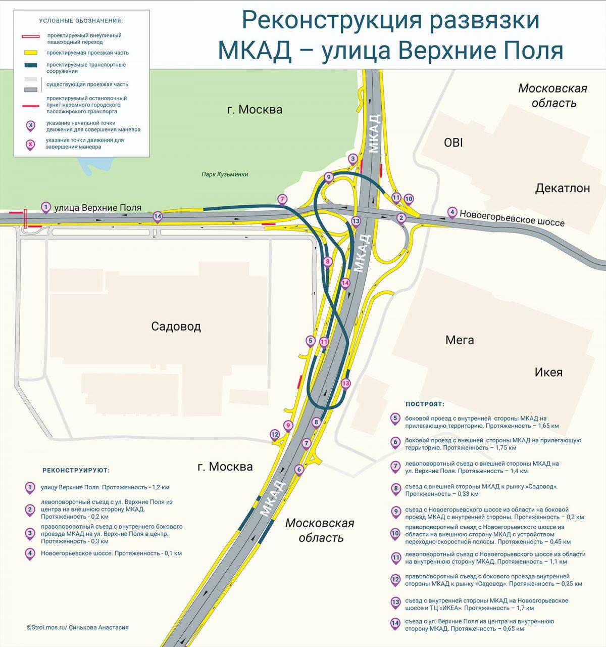 развязка на пересечении МКАД с ул. Верхние Поля