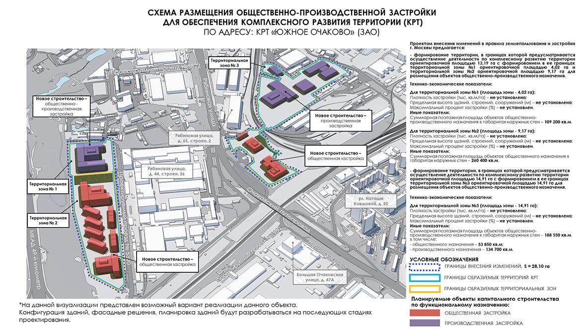 Бывшая промзона в Очаково-Матвеевском будет реорганизована Подробнее на Снип1: http://snip1.ru/byvshaya-promzona-v-ochakovo-matveevskom-budet-reorganizovana/