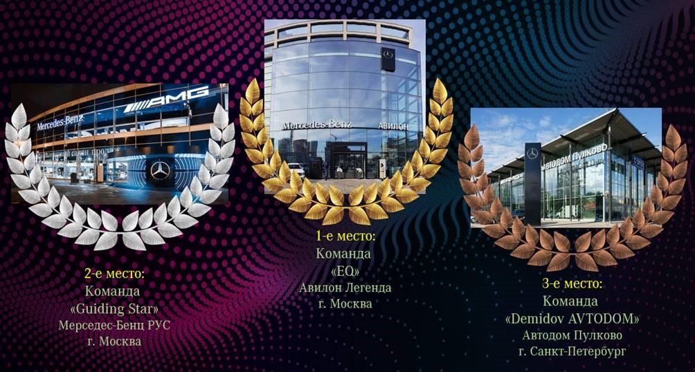 АВТОДОМ Пулково, официальный дилер Mercedes-Benz в Санкт-Петербурге – лауреат национального чемпионата международного конкурса «Global Customer Experience Challenge»