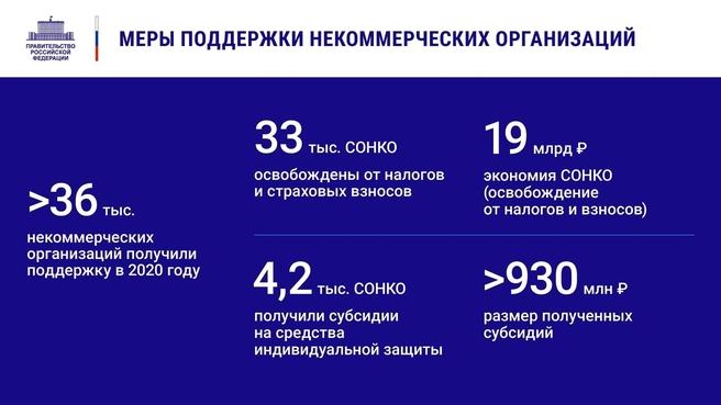 К отчёту о деятельности Правительства России за 2020 год. Слайд 16