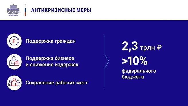 К отчёту о деятельности Правительства России за 2020 год. Слайд 7