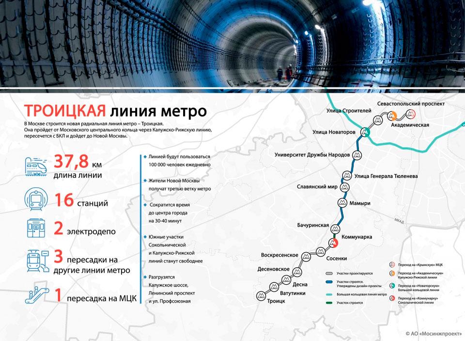 Троицкая линия метро Москва