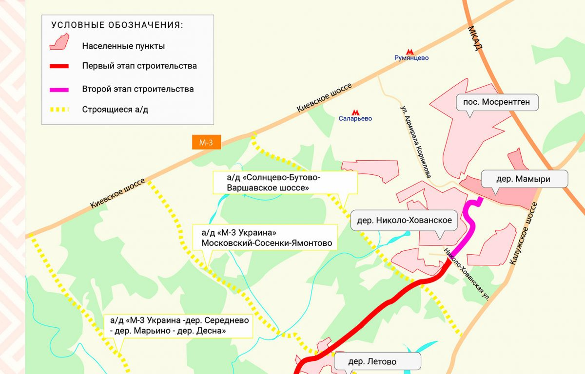 Когда построят дорогу Мамыри – Пенино – Шарапово
