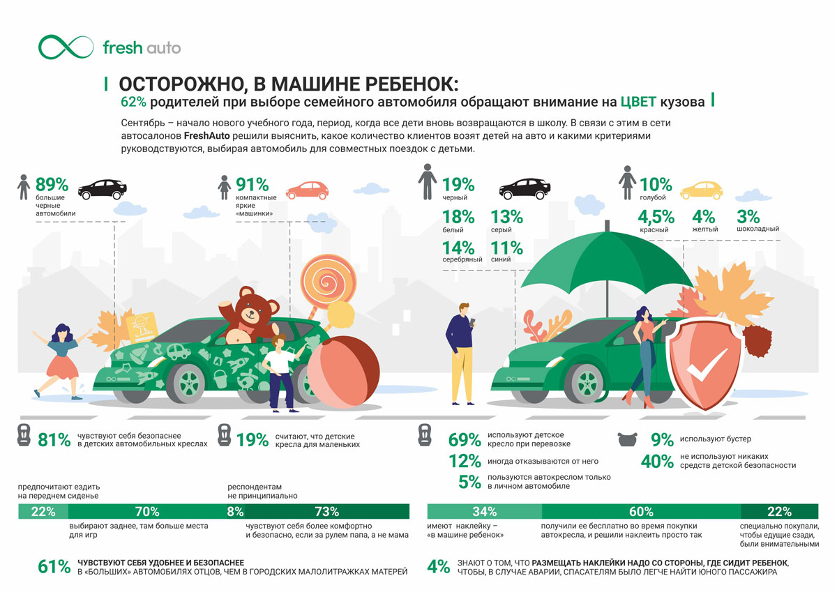 родителей-при-выборе-семейного-автомобиля-обращают-внимание-на-цвет
