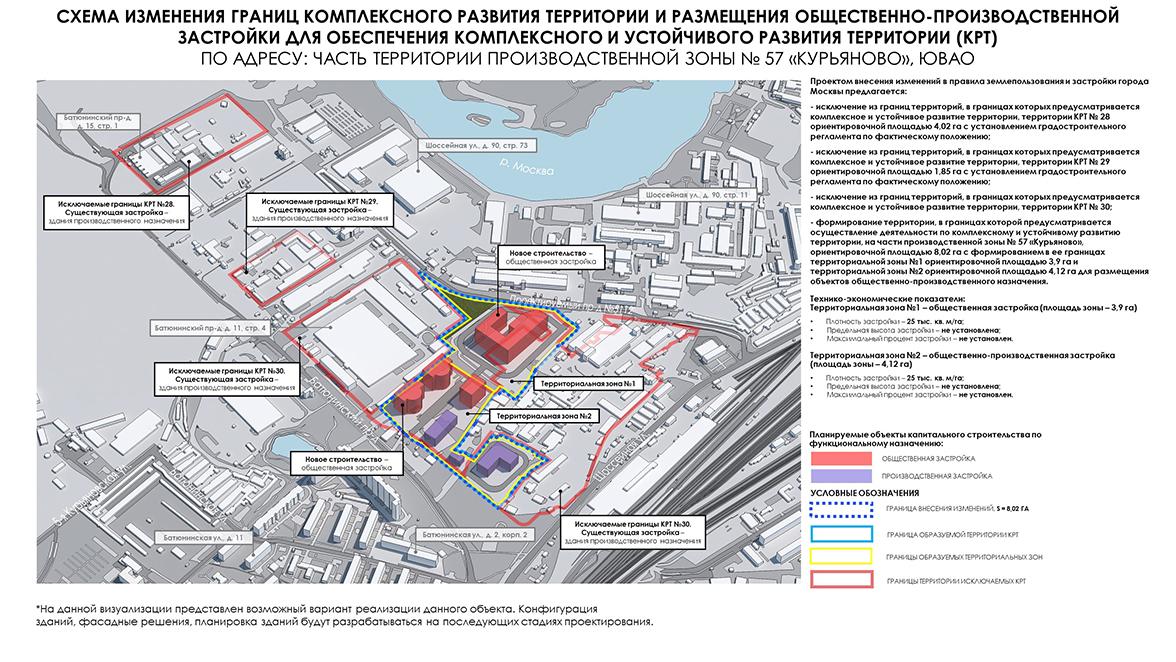 В районе Печатники появится общественно-производственный кластер Комплексная реорганизация промзоны в Печатниках преобразит район