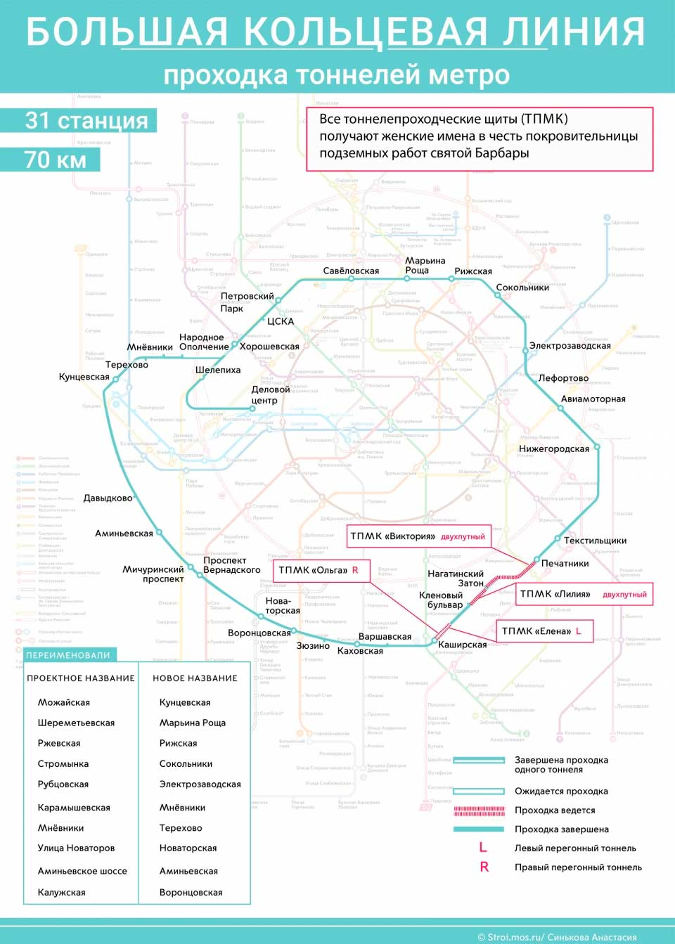 Большая кольцевая линия Москва